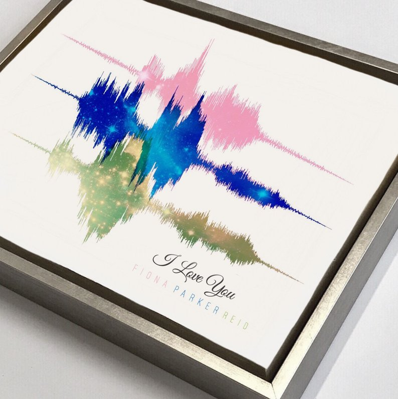 sound wave art by Rindle Waves on Etsy